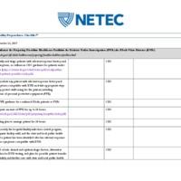 Frontline Facility Preparedness Checklist
