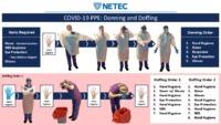 1 Page COVID-19 PPE Flyer V2.pdf