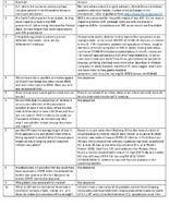 NETEC Questions Peds Webniar.pdf