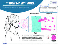 how-masks-work.pdf